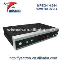 2014 Iran new 3601 dvb-t digital terrestrial receiver,software dvb-t receiver,mini digital terrestrial receiver