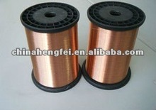2014 HIGH QUALITY CCAM WIRE(Copper Clad Aluminum and Magnesium Wire)