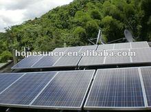 mono 75w cheap solar product