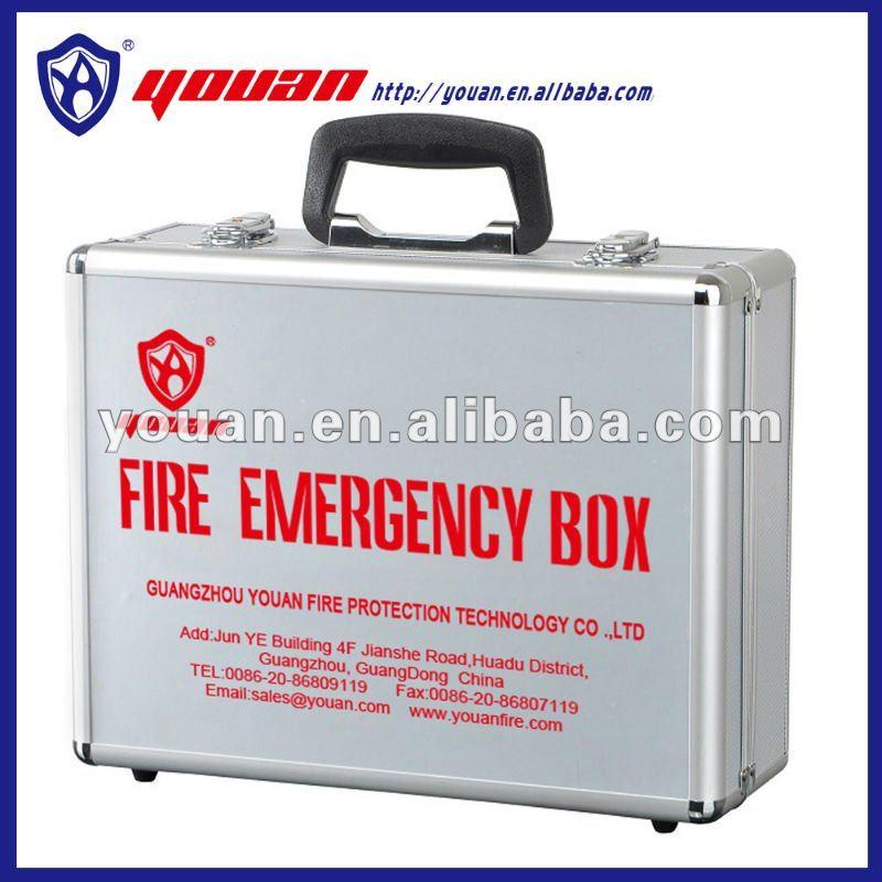 Emergency box escape the titanic full