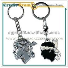 Personalized souvenir metal keychain