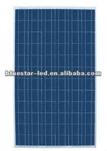 Class A 150W Mono solar panel