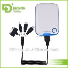 2012 Wholesale Cheap Price Good Quality Backup Battery for iphone ipad ipod tablet
