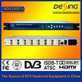 Dvb-s2 sintonizador de extremo a extremo SPTS IP de puerta de enlace
