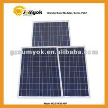 high quality poly solar pv panel 80w 18v