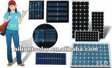 solar panel price india 230w monocrystalline solar panel with TUV,CE IEC,ISO