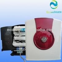 pi Water Filter