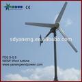 motore a magnete permanente di energia libera nuove tecnologie generatore di turbina eolica