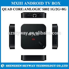 MXIII M82 Quad Core KitKat Cortex A9 ARM Mali-450 Android Wireless TV Box 1GB/2GB RAM 8GB ROM Support Max 32GB Capacity