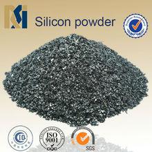 Si Metal Powder