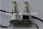 led car lights,LED auto headlight,auto sealed beam