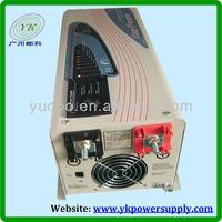 2014 intelligent power inverter 1000w buy from china online