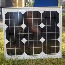 CREATOP 12v 20W small solar PV modules