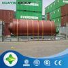 Alibaba china plastic and tyre pyrolysis machine