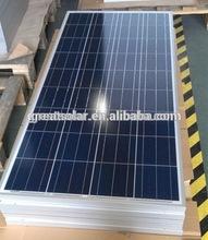 GSPV solar panel 80w mono with CE,TUV,IEC certifications