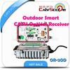 Outdoor Smart CATV Optical Receiver/Smart Outdoor Fiber Optic catv Node