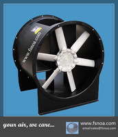 ADB bifurcation adjustable aluminum blades imported impeller motor driven axial fan