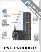 Upvc windows and door Made in factory with good quality