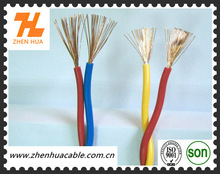 Electrical & Electronics Supplies