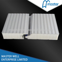 Sectional/sandwich garage door panel with finger protection function