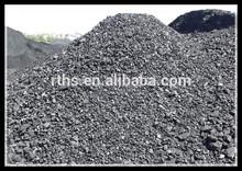 low Ash low Sulfur Metallurgical coke (10mm~25mm)