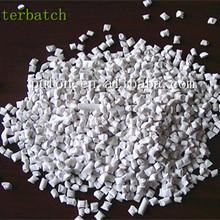 Calcium Carbonate low plastic raw materials prices