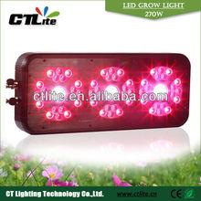 Newest intelligent G3 smart full spectrum pro 405w led grow light