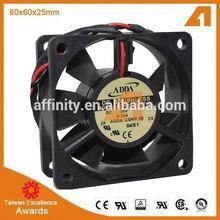 Electric axial fan Ceiling fan motor, low rpm brushless DC Motor: 65 bldc motor, 24V, 12V
