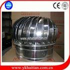 Professional Produce Small Ventilator Wind Turbine