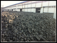 low sulfur coal The blast furnace coke