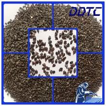 Recycled Sandblasting Aluminum Oxide Surface Finish Abrasive Grain Manufacturer China Mainland