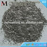 flake graphite manufacturers