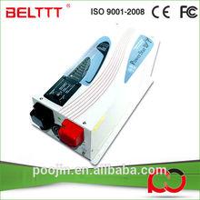 Wholesale price solar panel micro inverter