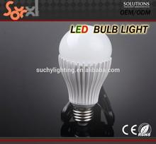 Design latest The latest products High Brightness led bulb lighting