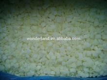 Frozen Organic Diced Onion in 2014