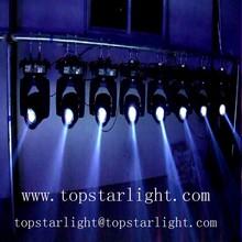 china wholesale market agents Guangzhou 230w sharpy 7r beam moving head light ,sharpy beam moving head light ,sky beam light