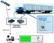 Ultrasónico de nivel de combustible sensor de nivel de aceite/de nivel diesel/de nivel de combustible del sensor con gps