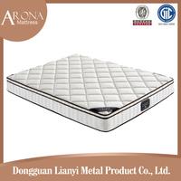 Sleep well euro top innerspring mattress,kingdom mattress,roll mattress