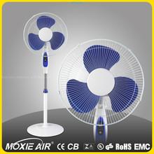 fan motor for pedestal fan
