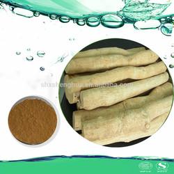 GMP Pure Natural 25:1 50:1 100:1 200:1 Tongkat Ali Extract