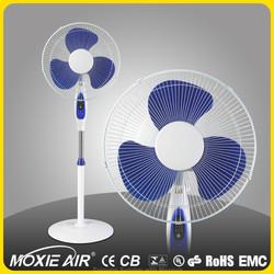 fan automotive parts