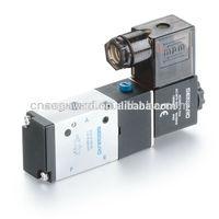 pneumatic valve of 3V200