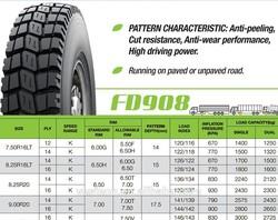 China Cheap Radial Truck Tire (750R16)