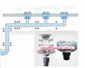 hot vender açoinoxidável telhado de drenagem siphonic no sistema de esgotos