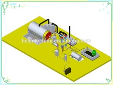 Newest technology tyre pyrolysis plant/waste tire recycling plant with CE and ISO