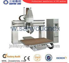 sanyou brand stone cnc machine SY-2040