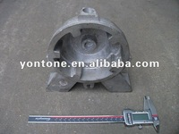 sand casting defects