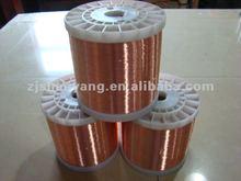 Copper clad steel wire (conductivity 21%)
