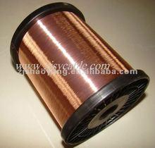 Copper clad steel wire (conductivity 18%)