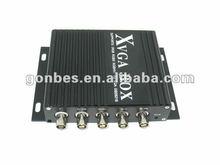 industrial machine RGB MDA CGA EGA to VGA video converter, CNC monitor replacement